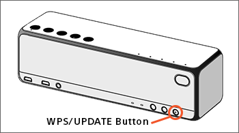 WPS/UPDATE button
