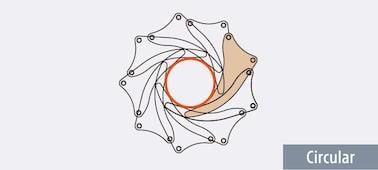 Aperture rings design