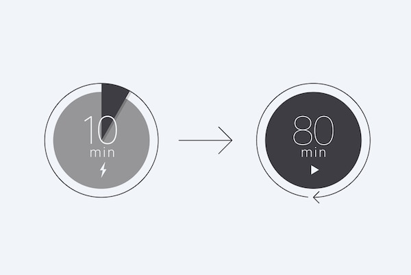 10-min quick charge/100-min play icon.