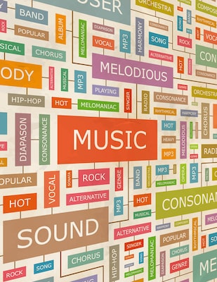 A music word collage illustration