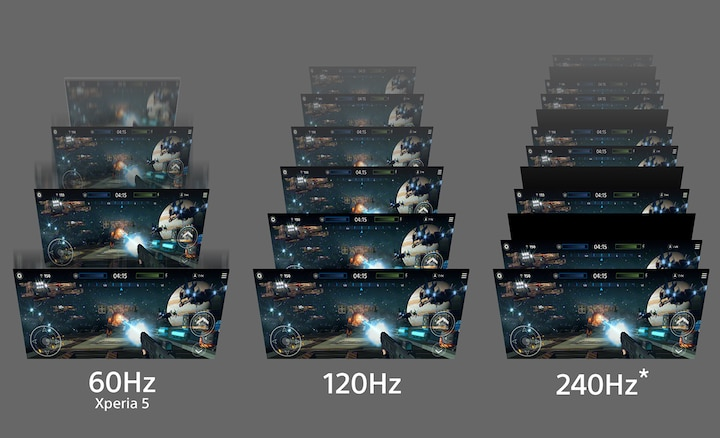 Illustration showing the difference in clarity between 60Hz, 120Hz and 240Hz