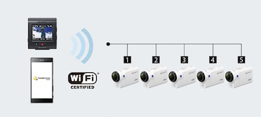 Picture of FDR-X3000 4K Action Cam  with Wi-Fi & GPS