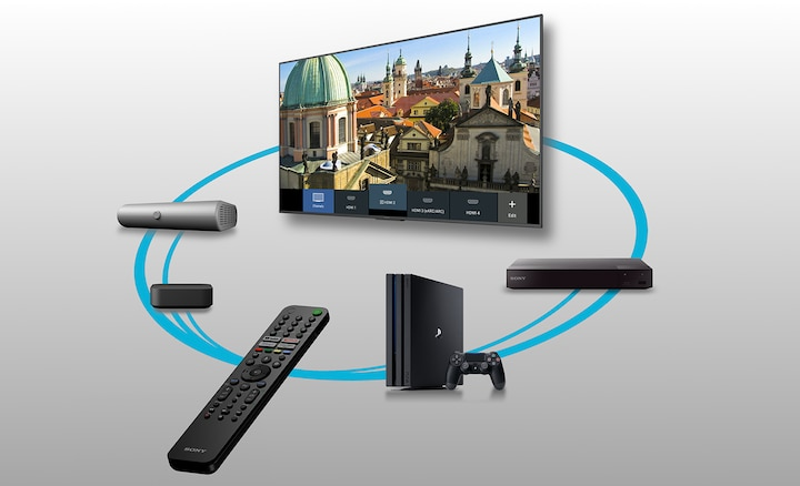 Smart remote wirelessly connected to a PS4, Blu-ray player, TV, set-top box and speaker.